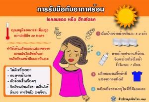 อากาศร้อน ทำไมถึงปวดหัว